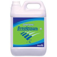 Good Sense Breakdown 2x5 Ltr 7516770
