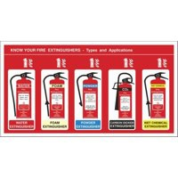 Stewart Superior Sign Know Your Extinguisher W480xH260mm PVC Ref FF101PVC