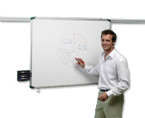 Nobo Pro Rail Magnetic Dry Wipe Board 1800x900mm 1901234